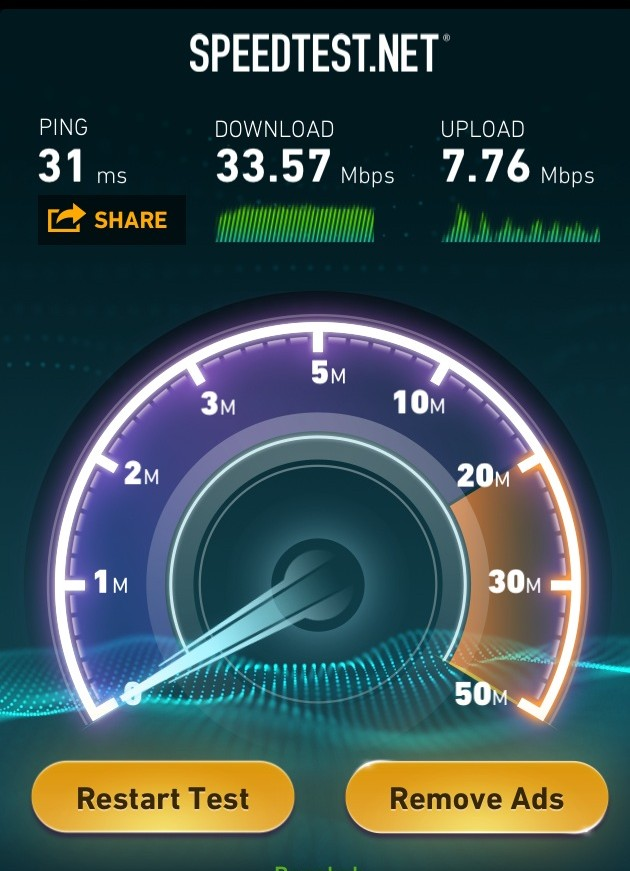 4G LTE sample speed